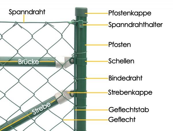 T/ür zum Maschendrahtzaun gr/ün Breite 125 cm H/öhe 175m